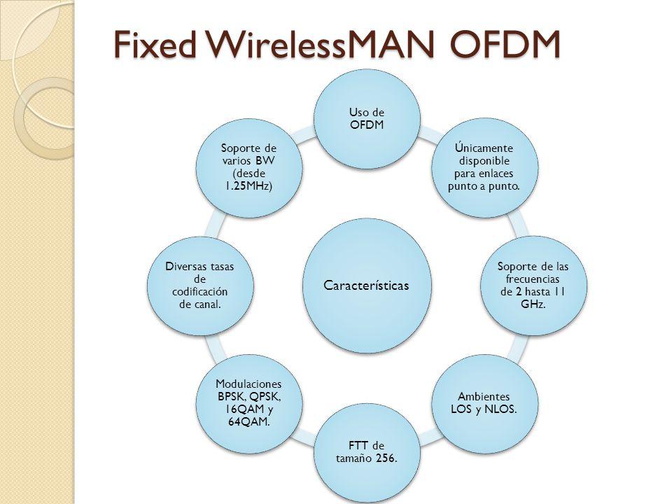 Fixed WirelessMAN OFDM Características Uso de OFDM Únicamente disponible para enlaces punto a punto. Soporte de las frecuencias de 2 hasta 11 GHz. Amb