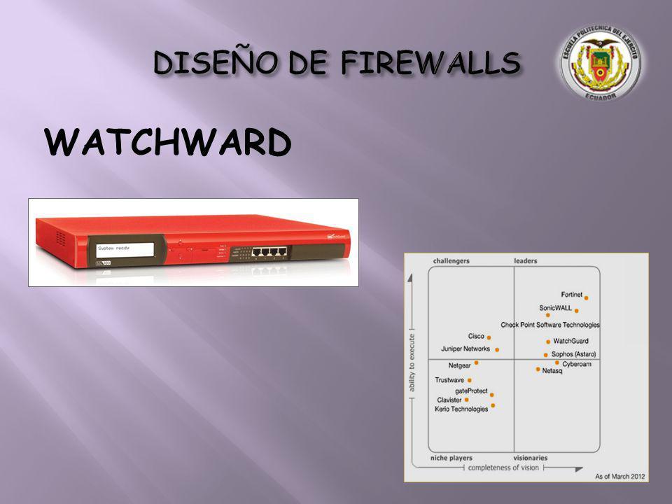 WATCHWARD