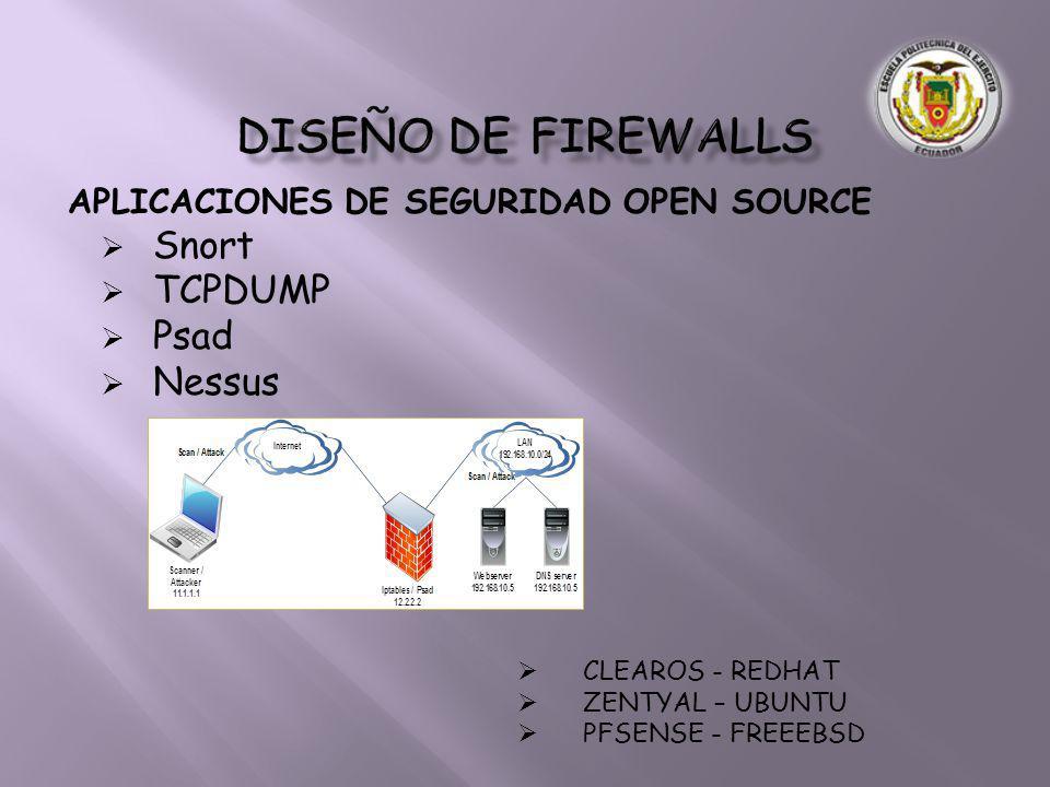 APLICACIONES DE SEGURIDAD OPEN SOURCE Snort TCPDUMP Psad Nessus CLEAROS - REDHAT ZENTYAL – UBUNTU PFSENSE - FREEEBSD