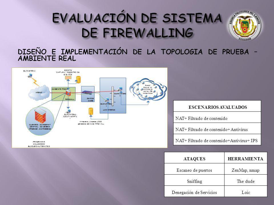 EVALUACIÓN DE RESULTADOS DE PLATAFORMAS SELECCIONADAS Equipo 1 EJECUCION SCRIPT Firewall ClearOS Firewall Watchguard HD - SISTEMA OPERATIVO Equipo 2 EJECUCION SCRIPT – 100 conexiones