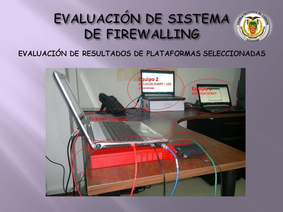 EVALUACIÓN DE RESULTADOS DE PLATAFORMAS SELECCIONADAS Equipo 1 EJECUCION SCRIPT Firewall ClearOS Firewall Watchguard HD - SISTEMA OPERATIVO Equipo 2 E