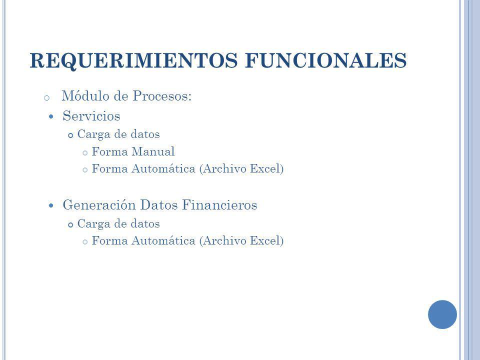 REQUERIMIENTOS FUNCIONALES o Módulo de Procesos: Servicios Carga de datos Forma Manual Forma Automática (Archivo Excel) Generación Datos Financieros C