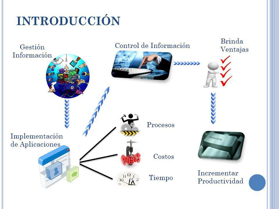 INTRODUCCIÓN Gestión Información Implementación de Aplicaciones Procesos Costos Tiempo Brinda Ventajas Control de Información Incrementar Productivida