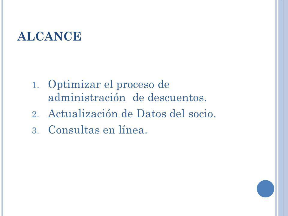 ALCANCE 1. Optimizar el proceso de administración de descuentos. 2. Actualización de Datos del socio. 3. Consultas en línea.