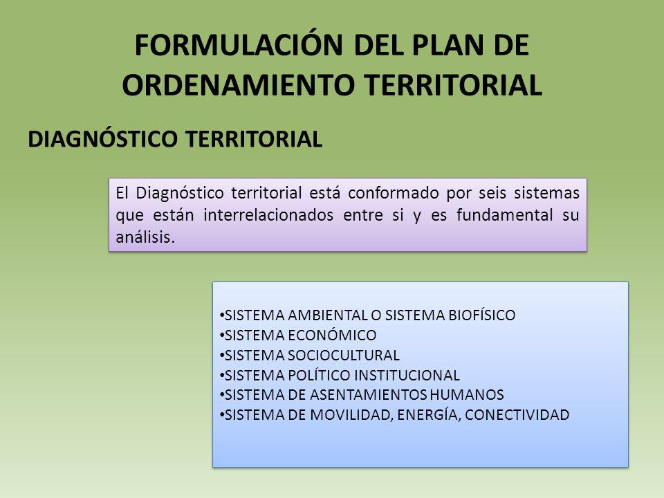 FORMULACIÓN DEL PLAN DE ORDENAMIENTO TERRITORIAL DIAGNÓSTICO TERRITORIAL El Diagnóstico territorial está conformado por seis sistemas que están interrelacionados entre si y es fundamental su análisis.