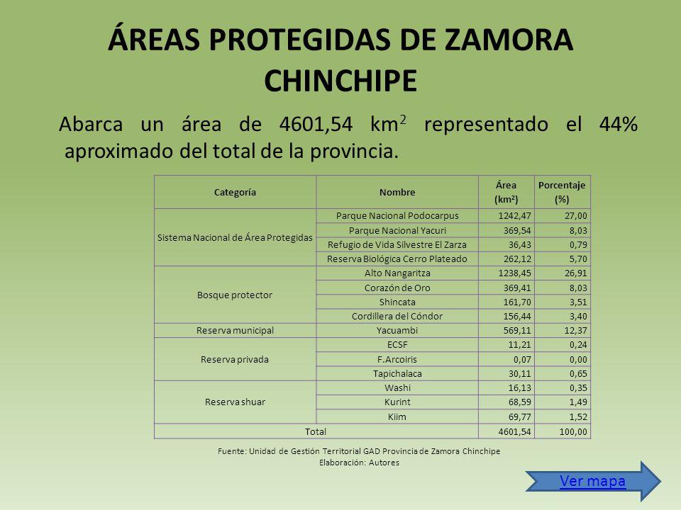 ÁREAS PROTEGIDAS DE ZAMORA CHINCHIPE Abarca un área de 4601,54 km 2 representado el 44% aproximado del total de la provincia.