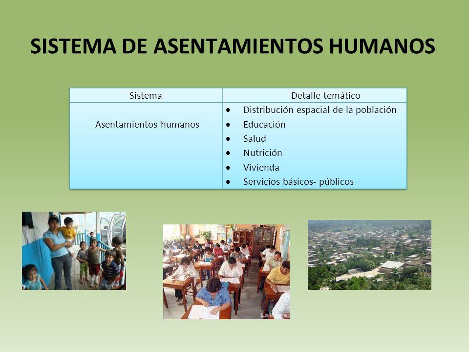 SISTEMA DE ASENTAMIENTOS HUMANOS