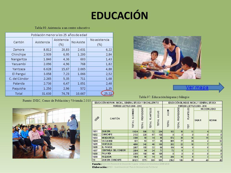 EDUCACIÓN Tabla 97: Educaci ó n hispana y biling ü e Tabla 98: Asistencia a un centro educativo Fuente: INEC, Censo de Poblaci ó n y Vivienda 2.010 Ver mapa