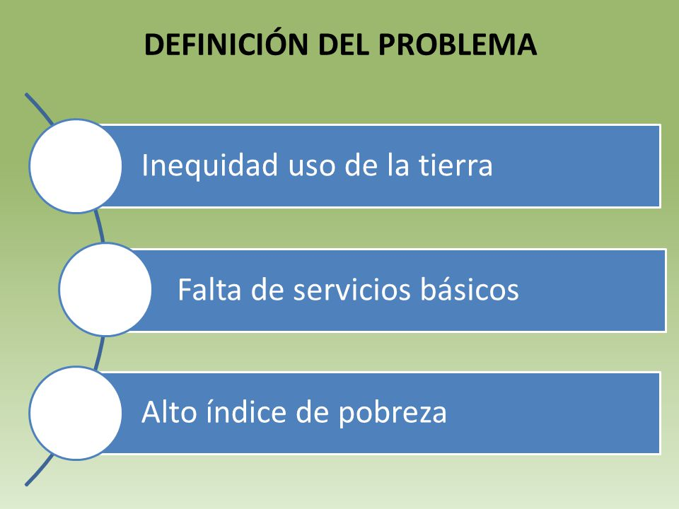 DEFINICIÓN DEL PROBLEMA Inequidad uso de la tierra Falta de servicios básicos Alto índice de pobreza