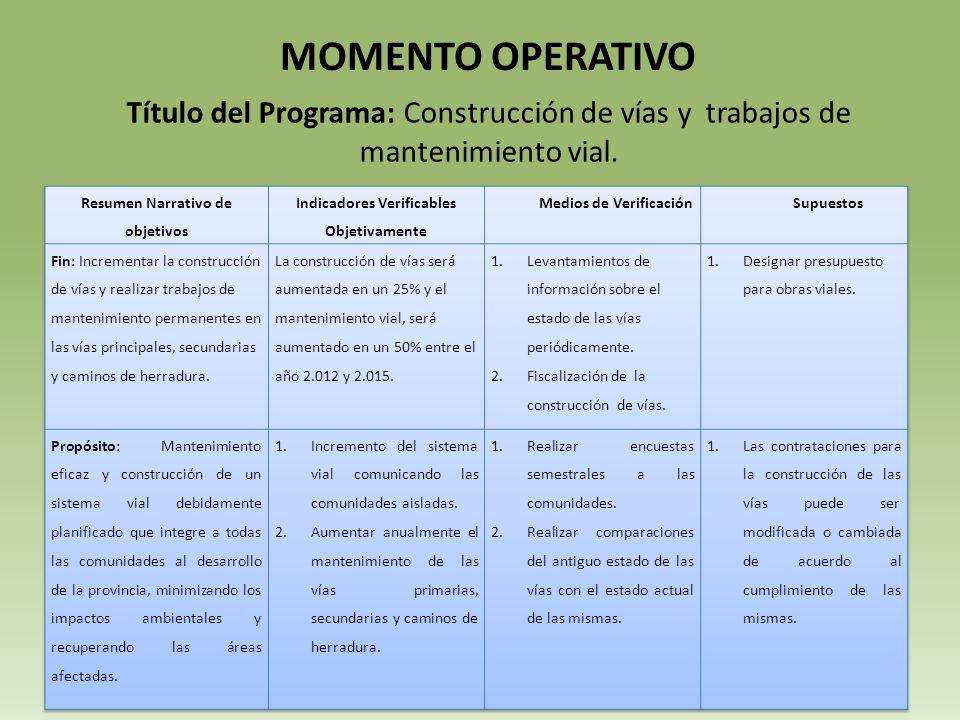 Título del Programa: Construcción de vías y trabajos de mantenimiento vial. MOMENTO OPERATIVO