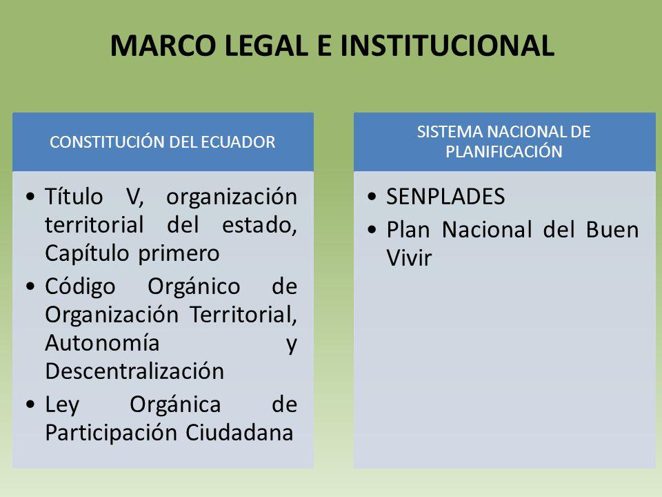 MARCO LEGAL E INSTITUCIONAL CONSTITUCIÓN DEL ECUADOR Título V, organización territorial del estado, Capítulo primero Código Orgánico de Organización Territorial, Autonomía y Descentralización Ley Orgánica de Participación Ciudadana SISTEMA NACIONAL DE PLANIFICACIÓN SENPLADES Plan Nacional del Buen Vivir