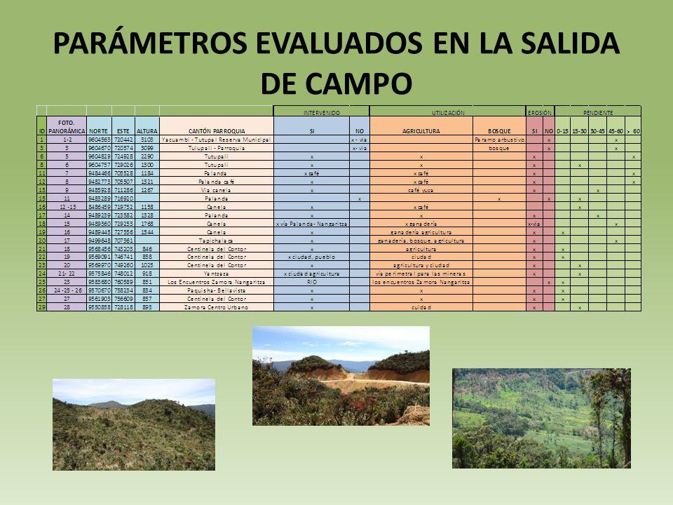 SISTEMA ECONÓMICO VARIABLESINDICADORESDESCRIPCIÓNCRITERIO ACTIVIDAD AGRÍCOLA PRODUCCIÓNTodavía los agricultores no utilizan tecnologías avanzadas por lo que deterioran los suelos.