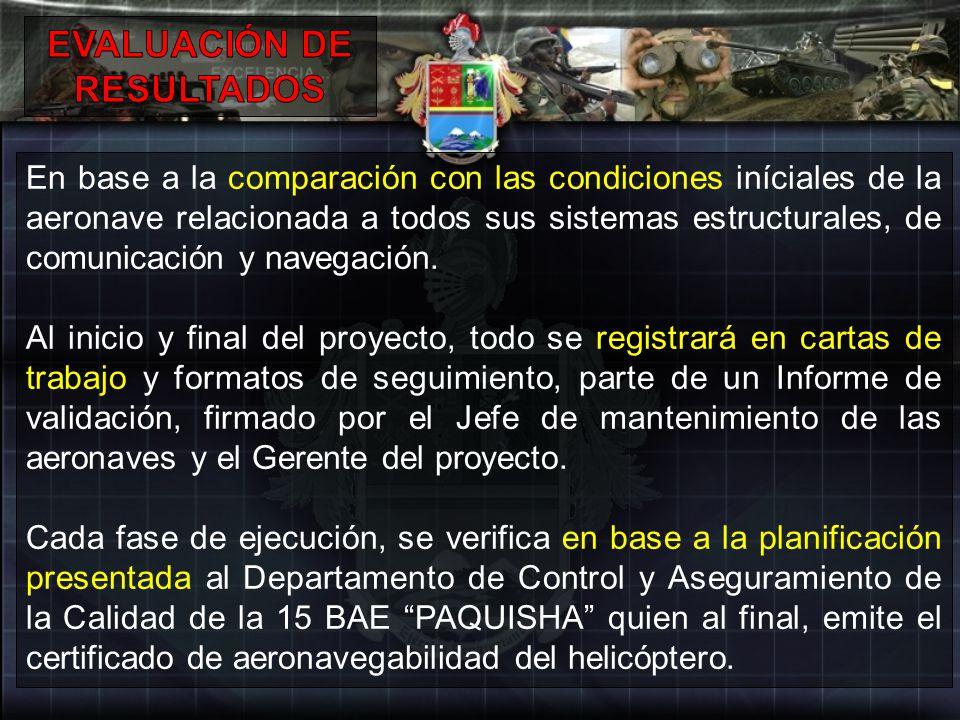 En base a la comparación con las condiciones iníciales de la aeronave relacionada a todos sus sistemas estructurales, de comunicación y navegación. Al