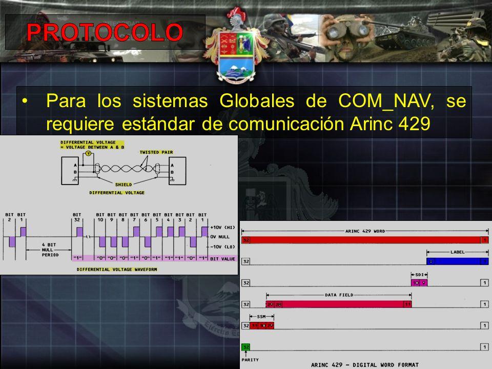 Para los sistemas Globales de COM_NAV, se requiere estándar de comunicación Arinc 429