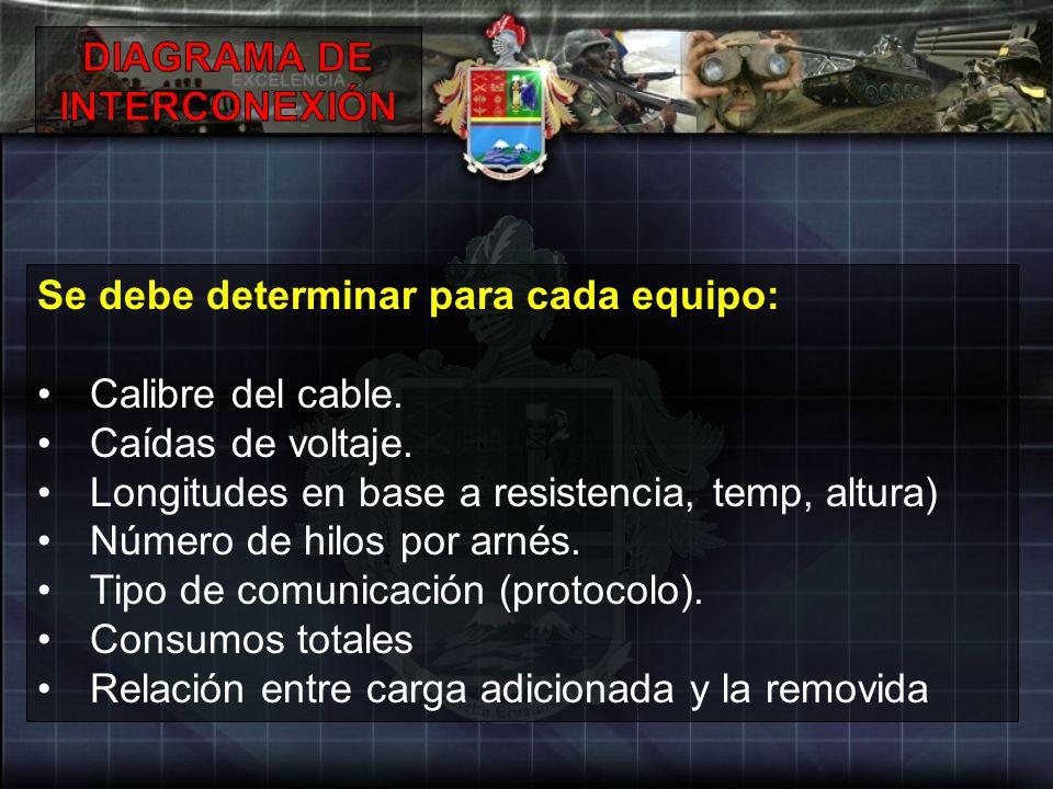 Se debe determinar para cada equipo: Calibre del cable. Caídas de voltaje. Longitudes en base a resistencia, temp, altura) Número de hilos por arnés.