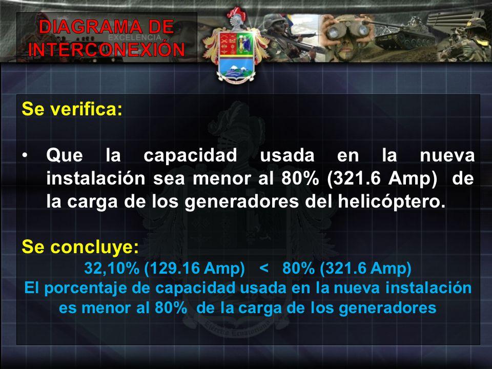 Se verifica: Que la capacidad usada en la nueva instalación sea menor al 80% (321.6 Amp) de la carga de los generadores del helicóptero. Se concluye: