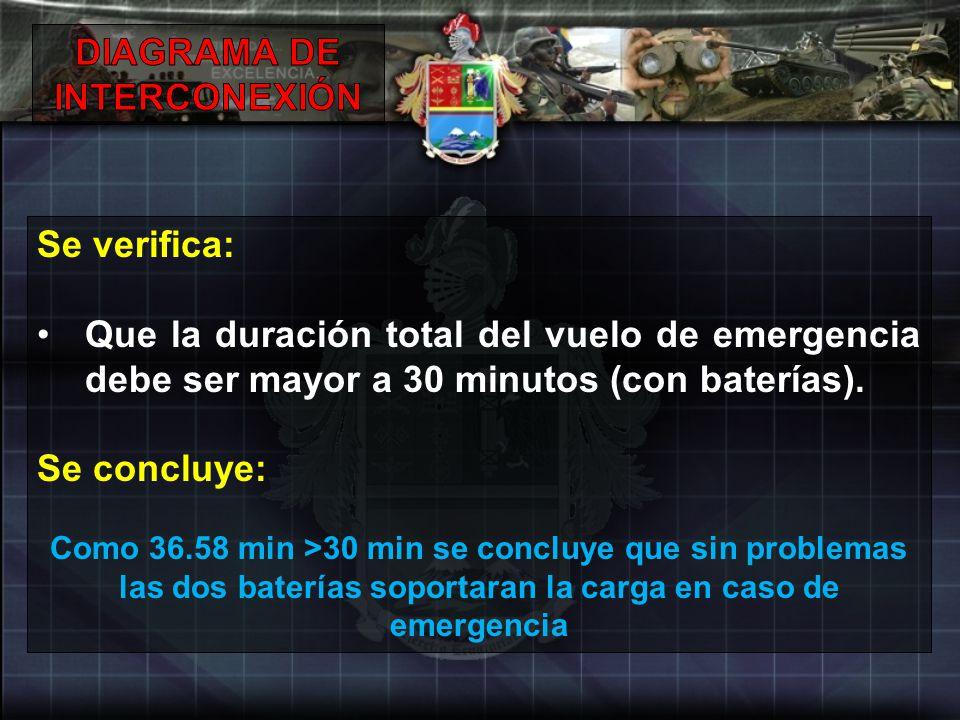 Se verifica: Que la duración total del vuelo de emergencia debe ser mayor a 30 minutos (con baterías). Se concluye: Como 36.58 min >30 min se concluye
