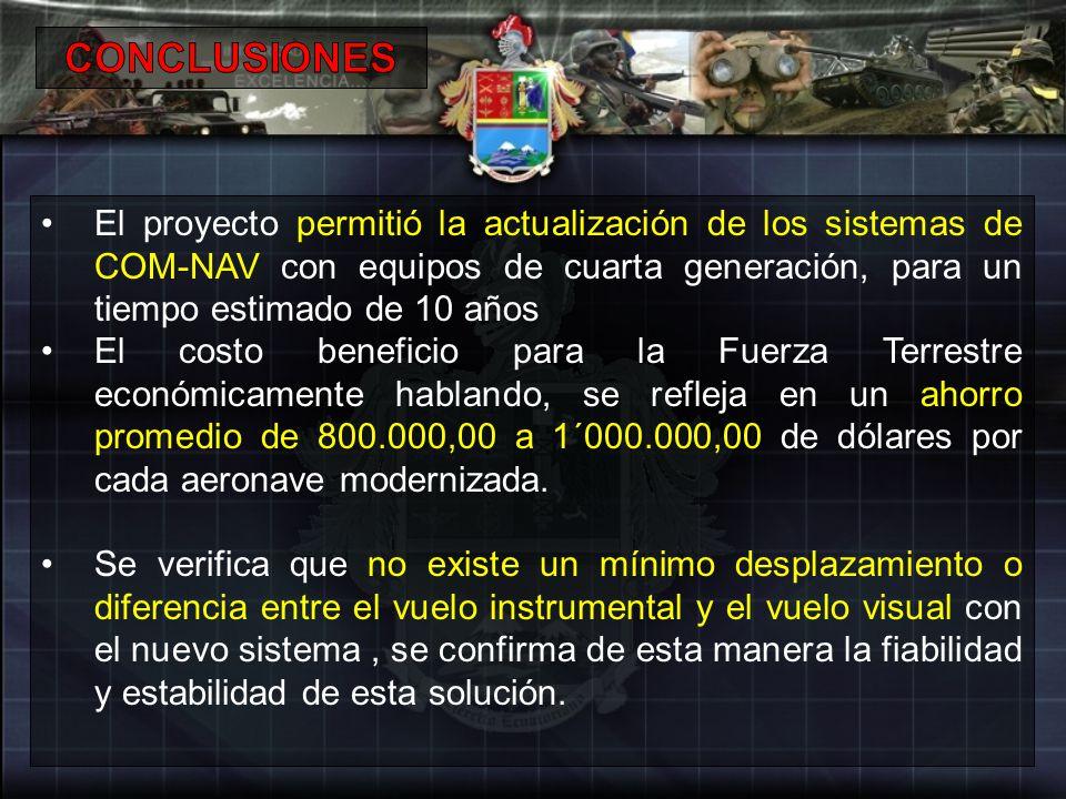 El proyecto permitió la actualización de los sistemas de COM-NAV con equipos de cuarta generación, para un tiempo estimado de 10 años El costo benefic