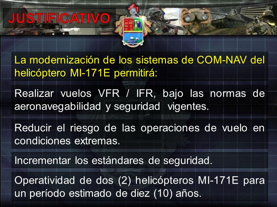 La modernización de los sistemas de COM-NAV del helicóptero MI-171E permitirá: Reducir el riesgo de las operaciones de vuelo en condiciones extremas.