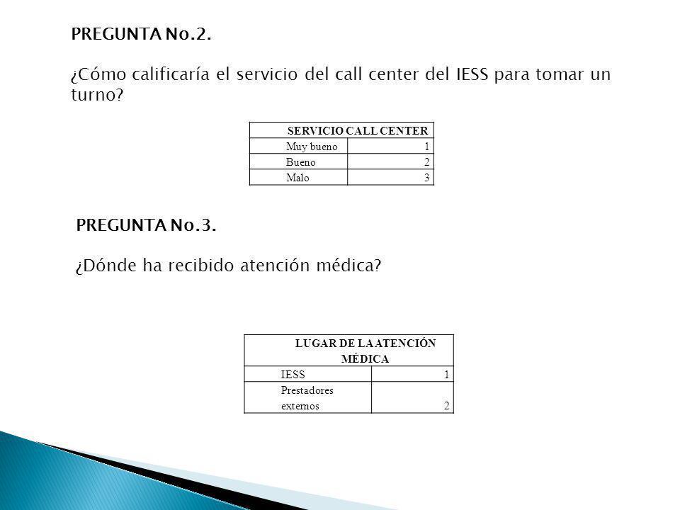 PREGUNTA No.2. ¿Cómo calificaría el servicio del call center del IESS para tomar un turno? SERVICIO CALL CENTER Muy bueno1 Bueno2 Malo3 PREGUNTA No.3.