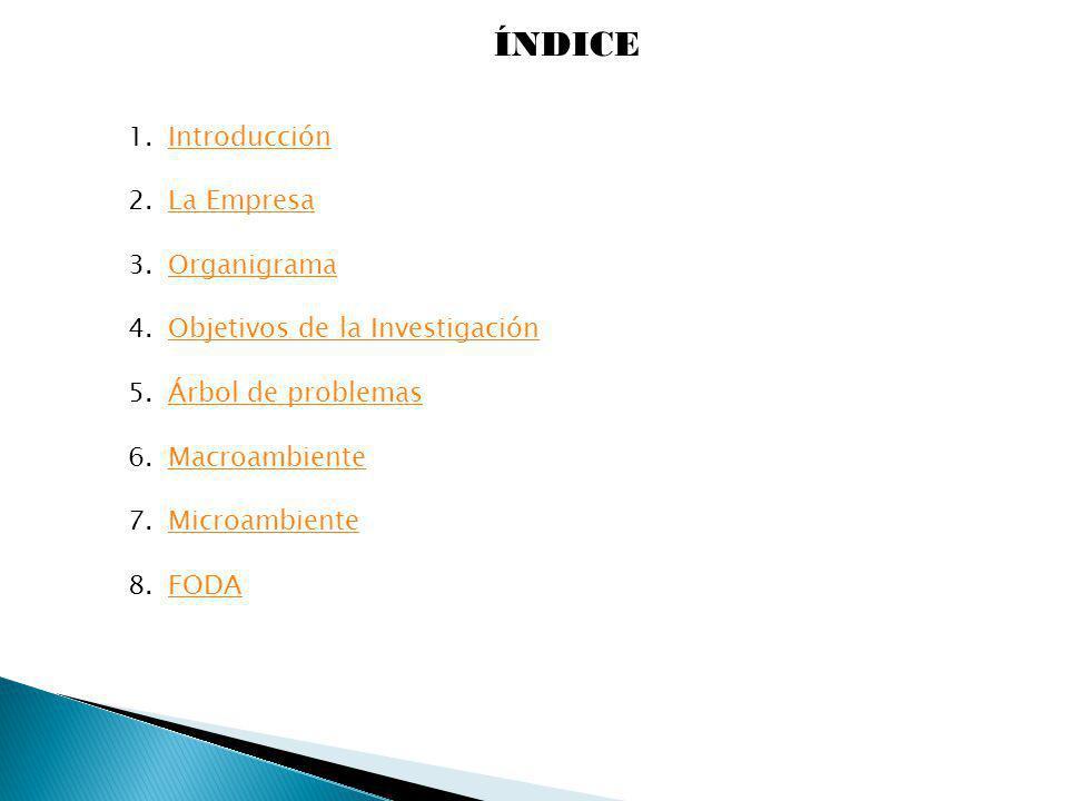 ÍNDICE 1.IntroducciónIntroducción 2.La EmpresaLa Empresa 3.OrganigramaOrganigrama 4.Objetivos de la InvestigaciónObjetivos de la Investigación 5.Árbol