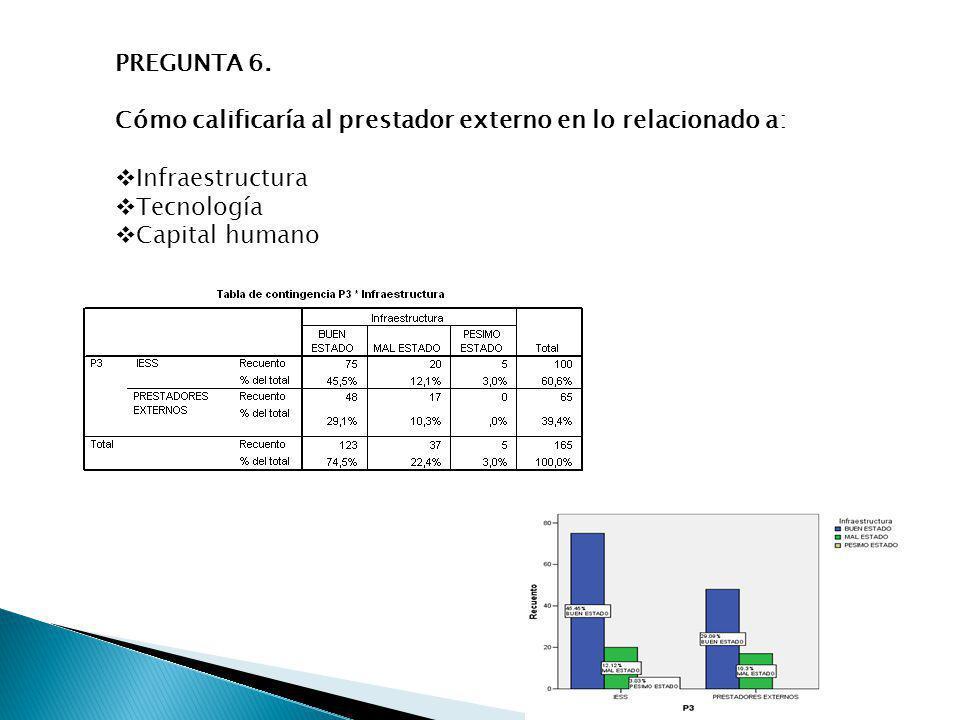 PREGUNTA 6. Cómo calificaría al prestador externo en lo relacionado a: Infraestructura Tecnología Capital humano