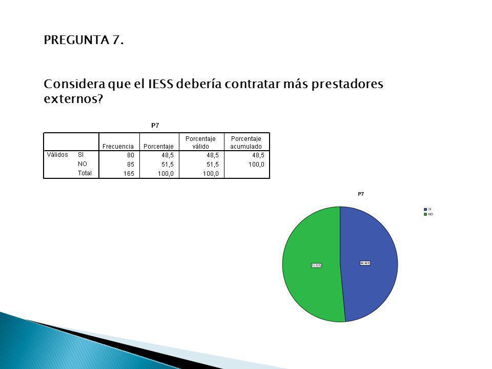 PREGUNTA 7. Considera que el IESS debería contratar más prestadores externos?