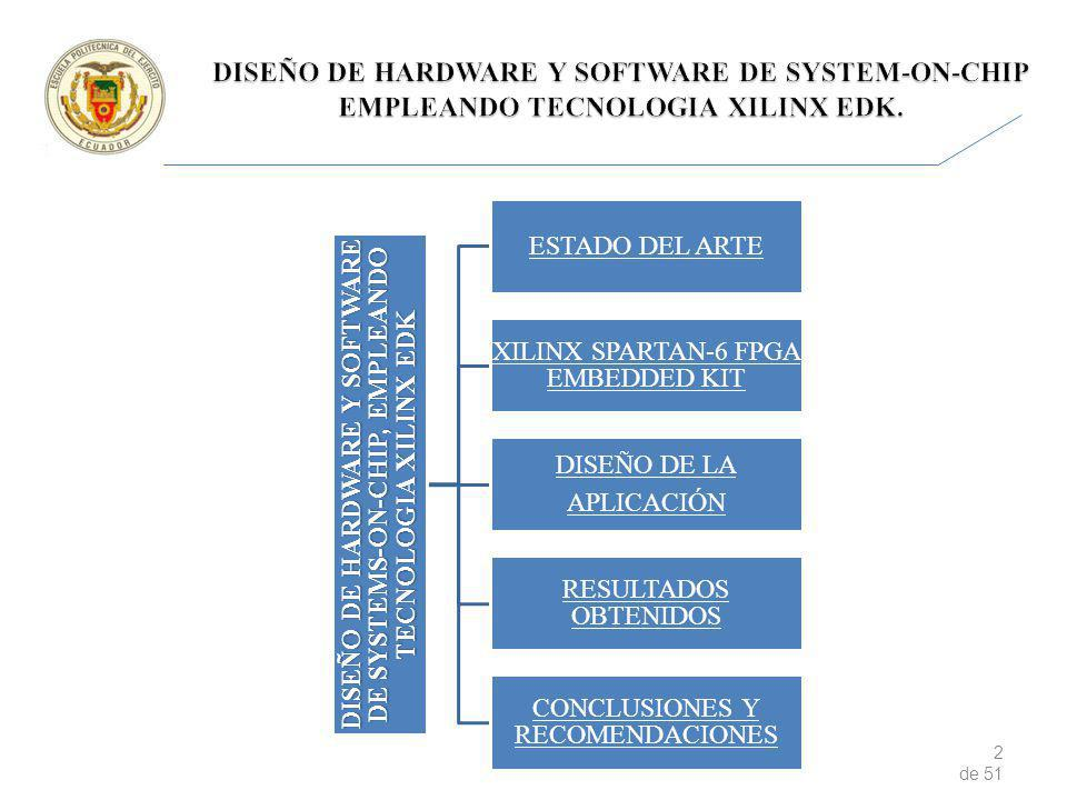 3 de 51 DISEÑO DE HARDWARE Y SOFTWARE DE SYSTEMS-ON-CHIP, EMPLEANDO TECNOLOGIA XILINX EDK ESTADO DEL ARTE XILINX SPARTAN-6 FPGA EMBEDDED KIT DISEÑO DE LA APLICACIÓN RESULTADOS OBTENIDOS CONCLUSIONES Y RECOMENDACIONES