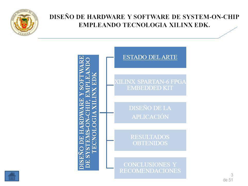 24 de 51 DISEÑO DE HARDWARE Y SOFTWARE DE SYSTEMS-ON-CHIP, EMPLEANDO TECNOLOGIA XILINX EDK ESTADO DEL ARTE XILINX SPARTAN-6 FPGA EMBEDDED KIT DISEÑO DE LA APLICACIÓN RESULTADOS OBTENIDOS CONCLUSIONES Y RECOMENDACIONES