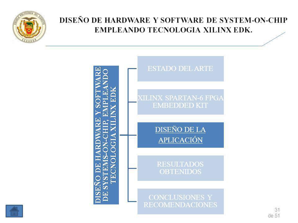 31 de 51 DISEÑO DE HARDWARE Y SOFTWARE DE SYSTEMS-ON-CHIP, EMPLEANDO TECNOLOGIA XILINX EDK ESTADO DEL ARTE XILINX SPARTAN-6 FPGA EMBEDDED KIT DISEÑO DE LA APLICACIÓN RESULTADOS OBTENIDOS CONCLUSIONES Y RECOMENDACIONES