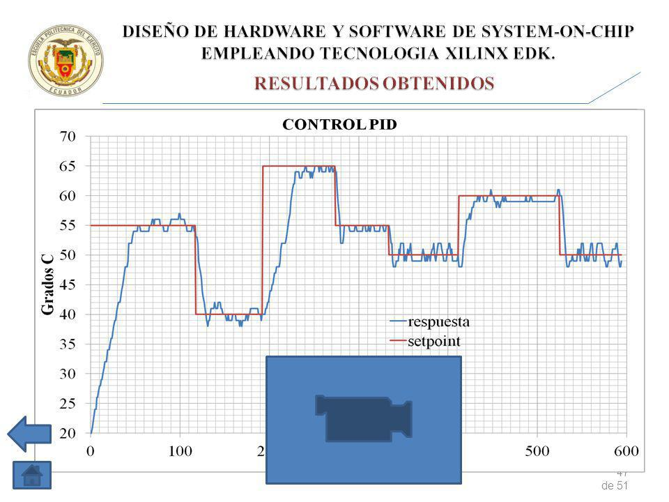 47 de 51 SETUP: Plataforma de hardware inicializada correctamente.