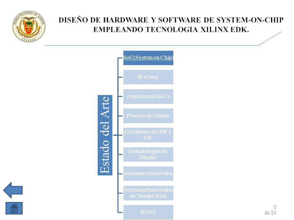 1 PERSONALIZACIÓN DEL MICROBLAZE PROCESSOR SUBSYSTEM 2 RESULTADO EN DIAGRAMA DE BLOQUES (VISTA RTL) 3 ASIGNACIÓN DE PINES DEL FPGA SPARTAN 6 EN EL ARCHIVO UCF 4 GENERACIÓN Y EXPORTACIÓN DEL BITSTREAM DE LA PLATAFORMA DE HARDWARE 56