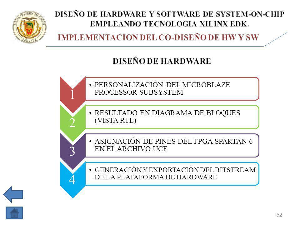 1 PERSONALIZACIÓN DEL MICROBLAZE PROCESSOR SUBSYSTEM 2 RESULTADO EN DIAGRAMA DE BLOQUES (VISTA RTL) 3 ASIGNACIÓN DE PINES DEL FPGA SPARTAN 6 EN EL ARCHIVO UCF 4 GENERACIÓN Y EXPORTACIÓN DEL BITSTREAM DE LA PLATAFORMA DE HARDWARE 52