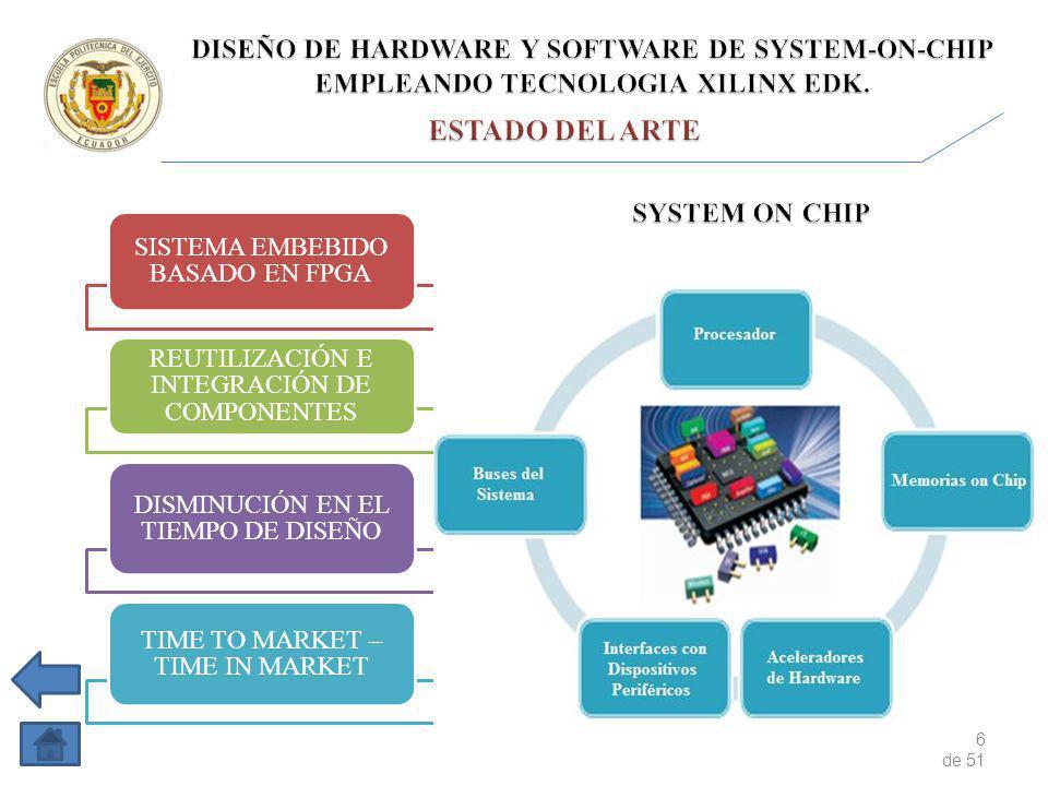 17 de 51 Estado del Arte SoC(System on Chip) IP Cores Arquitectura SoCs Proceso de Diseño Co-Diseño de HW y SW Metodologías de Diseño Sistemas Embebidos Sistemas Embebidos en Tiempo Real RTOS