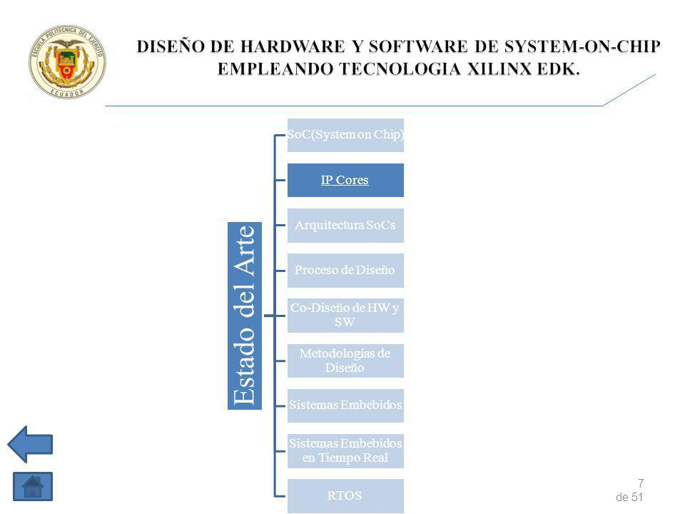 7 de 51 Estado del Arte SoC(System on Chip) IP Cores Arquitectura SoCs Proceso de Diseño Co-Diseño de HW y SW Metodologías de Diseño Sistemas Embebidos Sistemas Embebidos en Tiempo Real RTOS