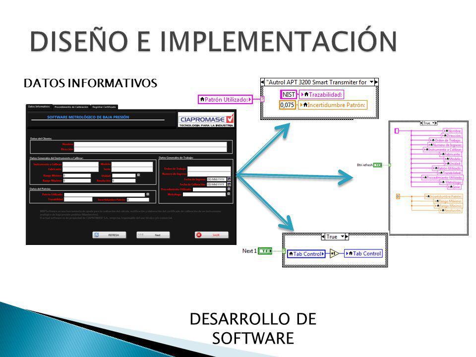 DESARROLLO DE SOFTWARE DATOS INFORMATIVOS