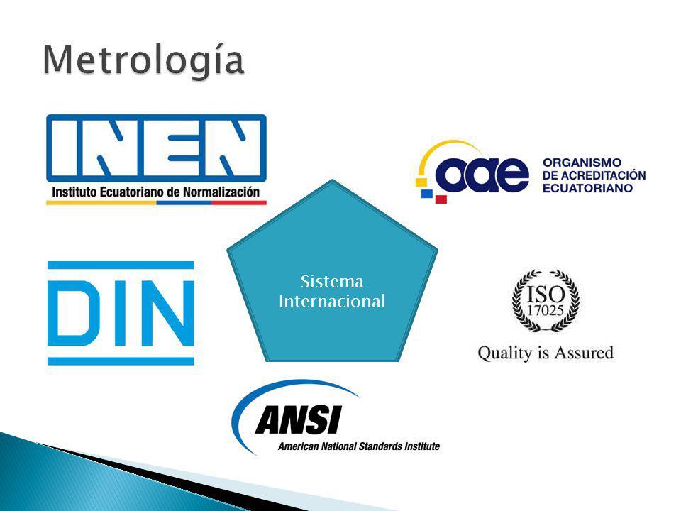 Metrología AcreditaciónNormalización Control de Calidad Certificación Trazabilidad Calibración