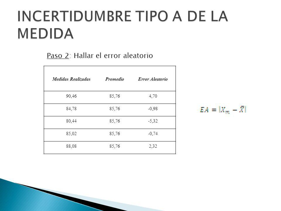 Paso 3: Calcular el error cuadrático Error Aleatorio 4,7022,13 -0,980,95 -5,3228,26 -0,740,54 2,325,40