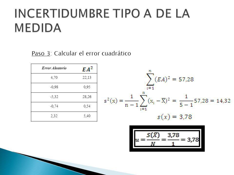 Verificación del estado de los elementos de calibración.