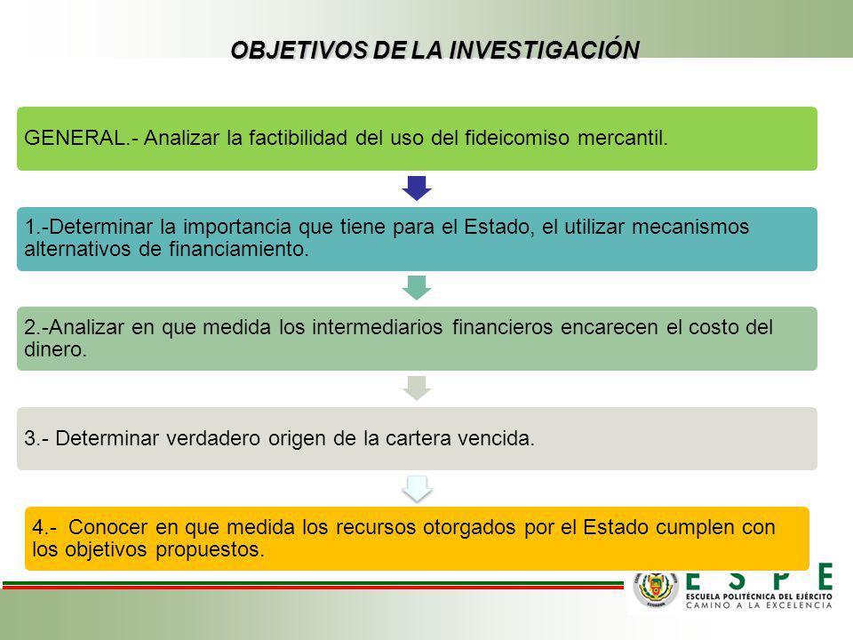 EL FIDEICOMISO PROMUJERES PARTICIPANTES DEL FIDEICOMISO PROMUJERES CONSTITUYENTE La Comisión de Transición FIDEICOMISO PROMUJERES CONSTITUYENTE ADHERENTE FODEPI ESTADO ECUATORIANO CONSTITUYENTES PATRIMONIO AUTÓNOMO BENEFICIARIOS