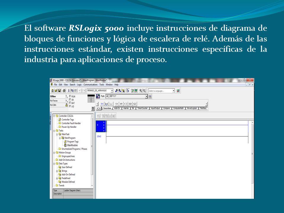 El software RSLogix 5000 incluye instrucciones de diagrama de bloques de funciones y lógica de escalera de relé. Además de las instrucciones estándar,