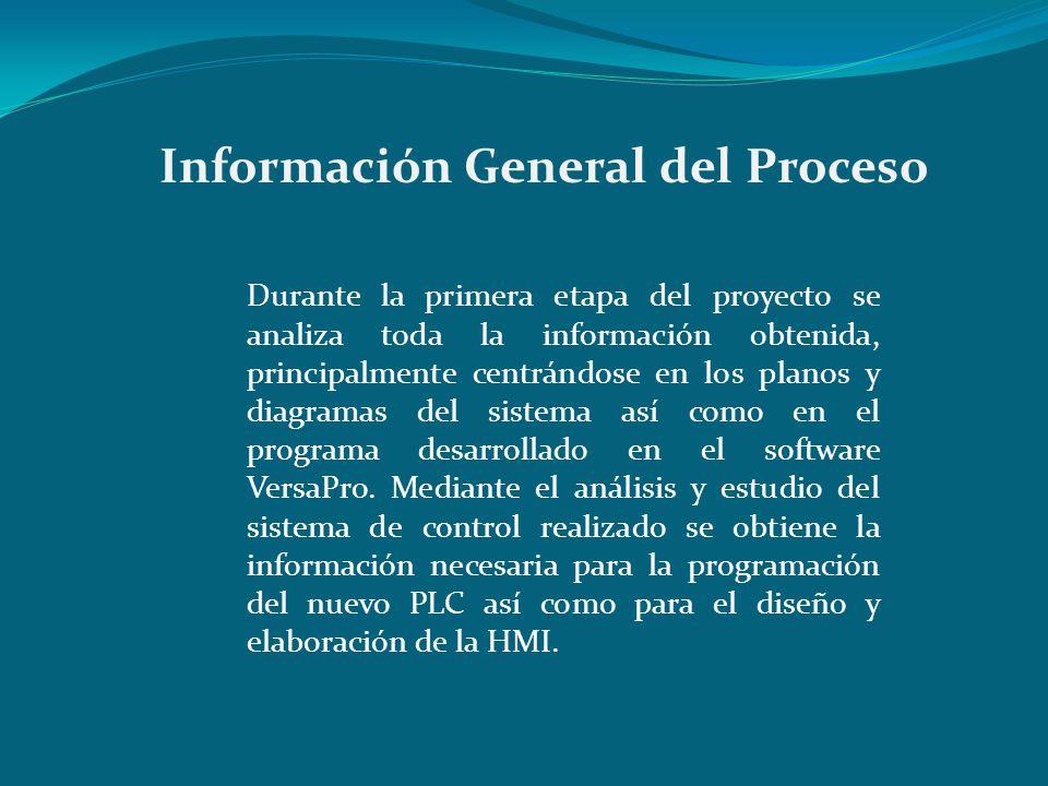 Información General del Proceso Durante la primera etapa del proyecto se analiza toda la información obtenida, principalmente centrándose en los plano