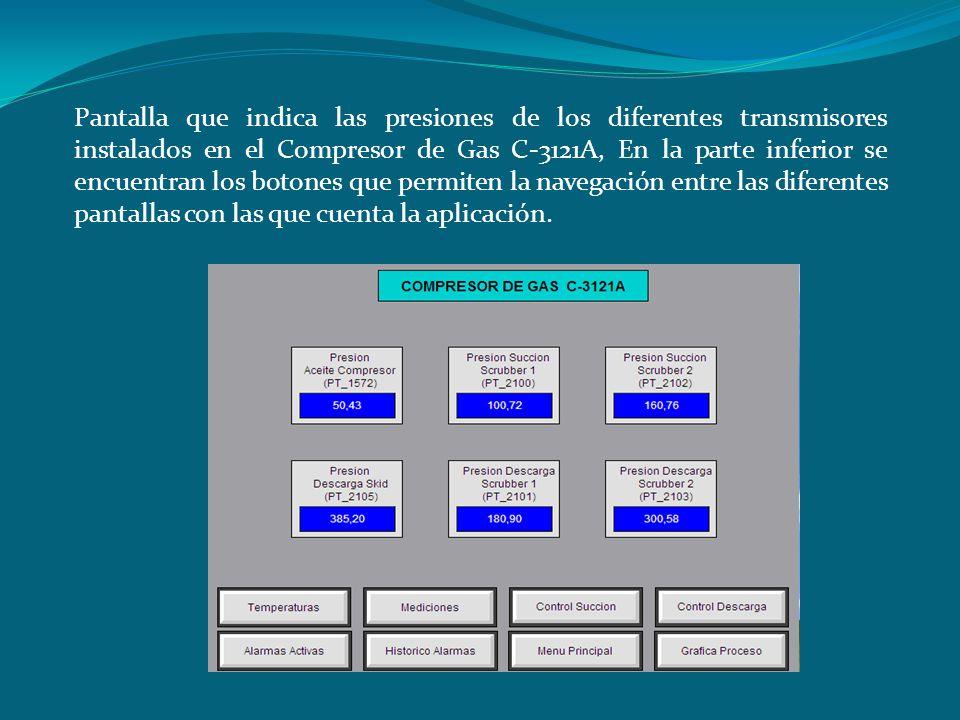 Pantalla que indica las presiones de los diferentes transmisores instalados en el Compresor de Gas C-3121A, En la parte inferior se encuentran los bot