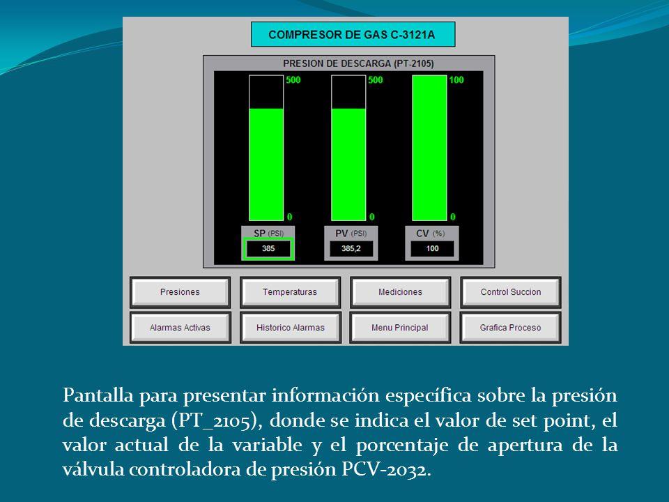 Pantalla para presentar información específica sobre la presión de descarga (PT_2105), donde se indica el valor de set point, el valor actual de la va