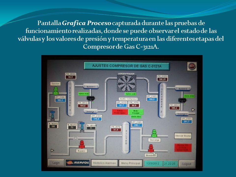 Pantalla Grafica Proceso capturada durante las pruebas de funcionamiento realizadas, donde se puede observar el estado de las válvulas y los valores d