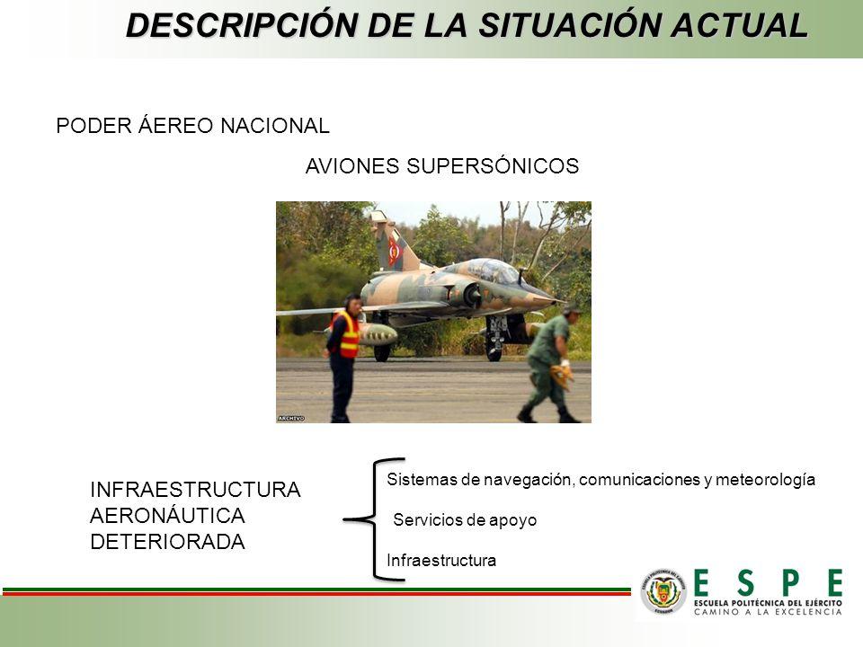 DESCRIPCIÓN DE LA SITUACIÓN ACTUAL PODER ÁEREO NACIONAL AVIONES SUPERSÓNICOS INFRAESTRUCTURA AERONÁUTICA DETERIORADA Sistemas de navegación, comunicaciones y meteorología Servicios de apoyo Infraestructura