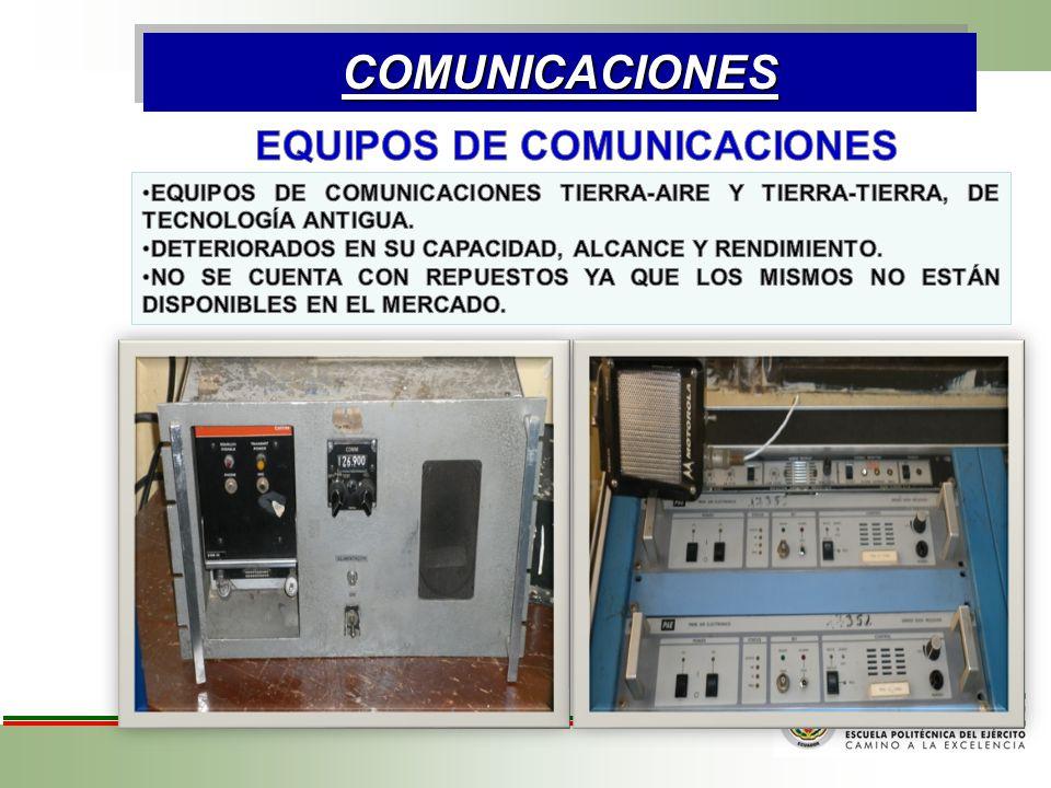 COMUNICACIONESCOMUNICACIONES