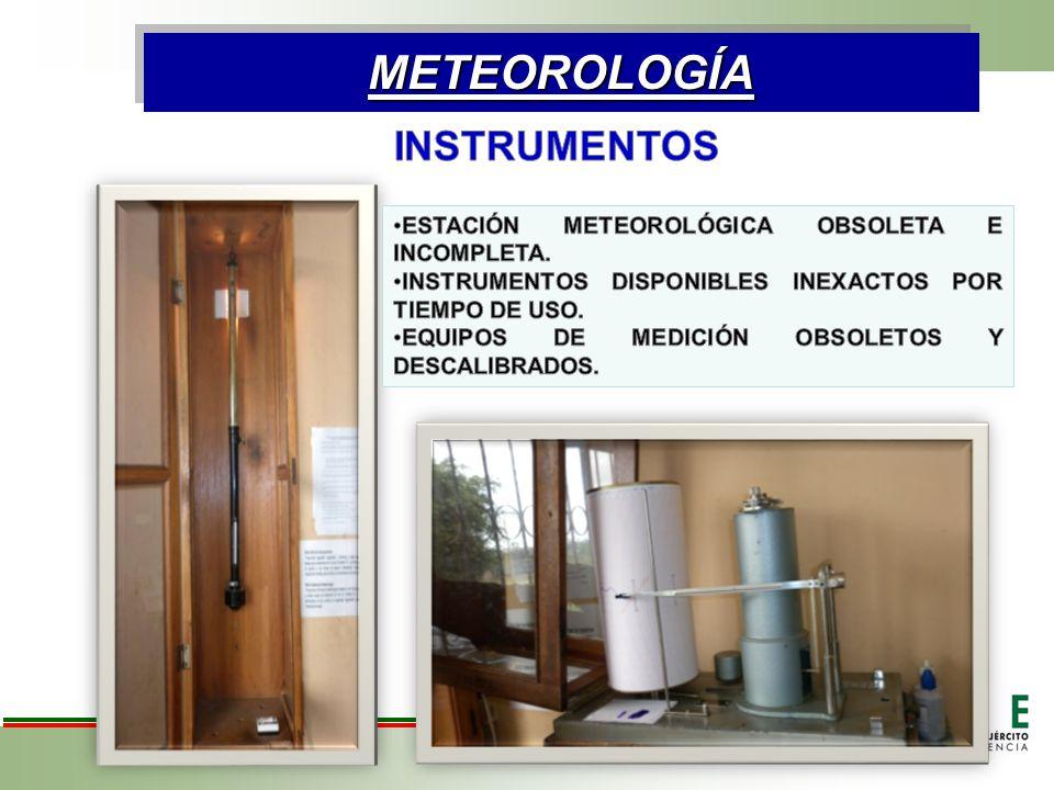 METEOROLOGÍAMETEOROLOGÍA