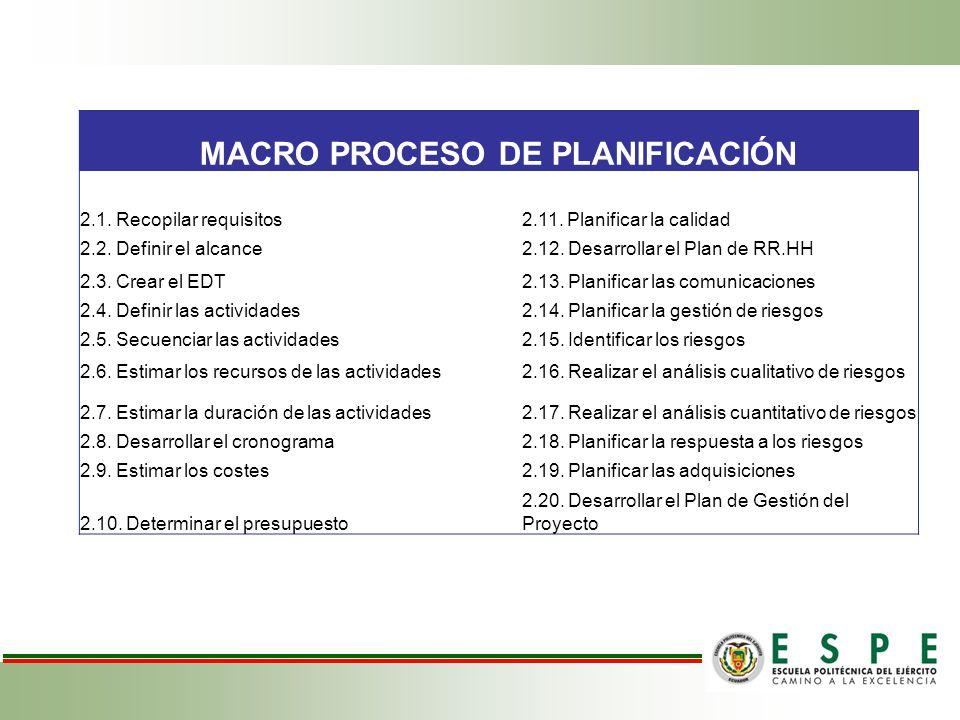MACRO PROCESO DE PLANIFICACIÓN 2.1. Recopilar requisitos2.11. Planificar la calidad 2.2. Definir el alcance2.12. Desarrollar el Plan de RR.HH 2.3. Cre