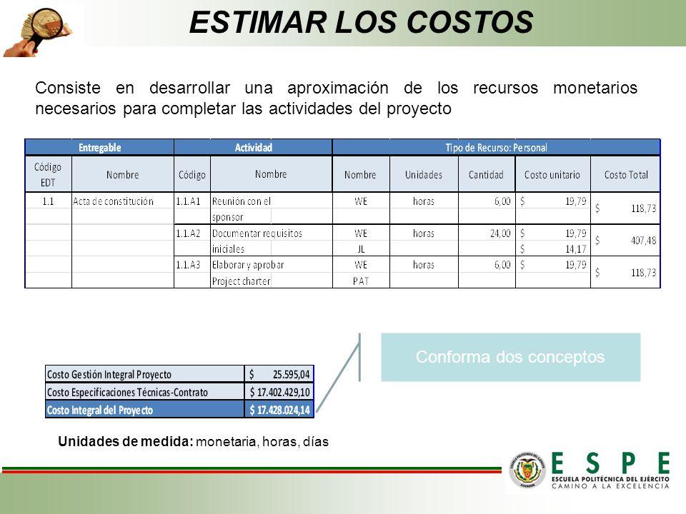 Consiste en desarrollar una aproximación de los recursos monetarios necesarios para completar las actividades del proyecto ESTIMAR LOS COSTOS Conforma dos conceptos Unidades de medida: monetaria, horas, días
